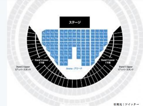 京セラドームアリーナ座席表