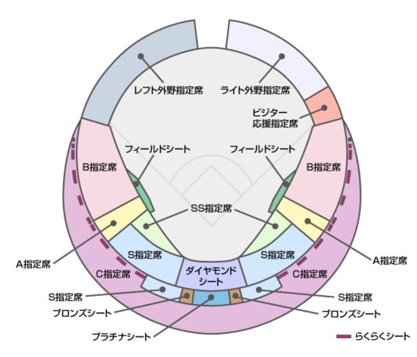 日本シリーズ2016札幌ドーム座席表